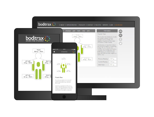 boditrax software